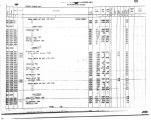 Dare County 1960 Census of Population and Housing / Counts of Population and Housing Units by...