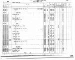 Davidson County 1960 Census of Population and Housing / Counts of Population and Housing Units by...