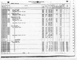 Mecklenburg County 1960 Census of Population and Housing / Counts of Population and Housing Units...