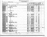 Rowan County 1960 Census of Population and Housing / Counts of Population and Housing Units by...