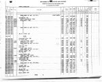 Ashe County 1960 Census of Population and Housing / Counts of Population and Housing Units by...