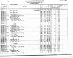 Beaufort County 1960 Census of Population and Housing / Counts of Population and Housing Units by...