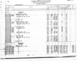 Buncombe County 1960 Census of Population and Housing / Counts of Population and Housing Units by...