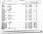 Cherokee County 1960 Census of Population and Housing / Counts of Population and Housing Units by...
