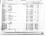 Chowan County 1960 Census of Population and Housing / Counts of Population and Housing Units by...