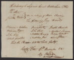 Governors' Papers: Richard Caswell, Correspondence, October 1786