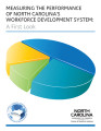 Measuring the performance of North Carolina's workforce development system : a first look