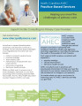 North Carolina AHEC practice-based services : helping you meet the challenges of primary care