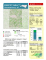 Forestry impacts : Alamance County, NC, state and county data [2014], Forestry contributions