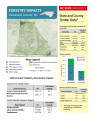 Forestry impacts : Cleveland County, NC, state and county data [2014], Forestry contributions