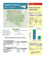 Forestry impacts : Davie County, NC, state and county data [2014], Forestry contributions