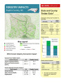 Forestry impacts : Duplin County, NC, state and county data [2014], Forestry contributions
