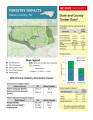 Forestry impacts : Gates County, NC, state and county data [2014], Forestry contributions