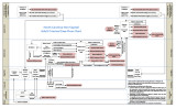 North Carolina non-capital adult criminal case flow chart